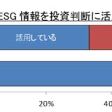 経済産業省 投資運用機関向けESG調査の結果を発表