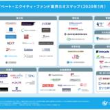 2020年1月版「国内プライベート・エクイティ・ファンド業界カオスマップ」