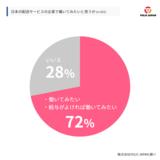 物流業界の救世主?在留外国人の72%が『日本の配送サービスの企業で働いてみたい』