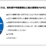 法規制緩和でペーパーレス化が進む~東京の企業 4割近くが2020年度予算にペーパーレス化システム導入費用を計上~