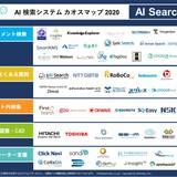 「AI検索システム カオスマップ 2020」公開