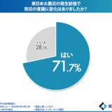 災害時は「とっさの判断力」より「ライフライン」が大事。東日本大震災による防災意識の変化